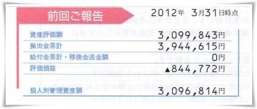 ワタクシ加藤光騎の401K確定拠出年金_サラリーマン時代の運用プラン2012年3月31日時点の運用結果
