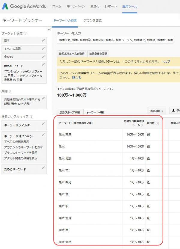 Googleキーワードプランナー_キーワード熊本表示1