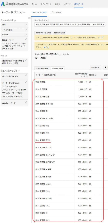 Googleキーワードプランナー_キーワード熊本居酒屋再検索結果